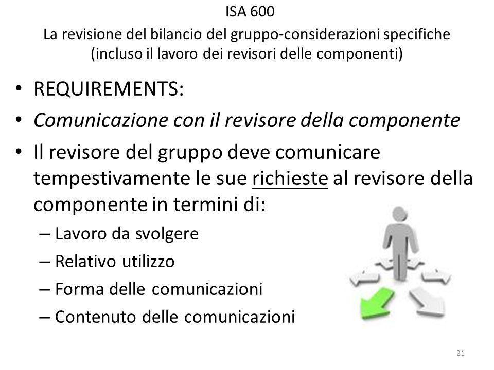 ISA 600 La revisione del bilancio del gruppo-considerazioni specifiche (incluso il lavoro dei revisori delle componenti) REQUIREMENTS: Comunicazione con il revisore della componente Il revisore del gruppo deve comunicare tempestivamente le sue richieste al revisore della componente in termini di: – Lavoro da svolgere – Relativo utilizzo – Forma delle comunicazioni – Contenuto delle comunicazioni 21