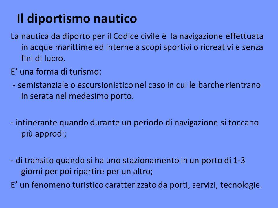 Il diportismo nautico La nautica da diporto per il Codice civile è la navigazione effettuata in acque marittime ed interne a scopi sportivi o ricreativi e senza fini di lucro.