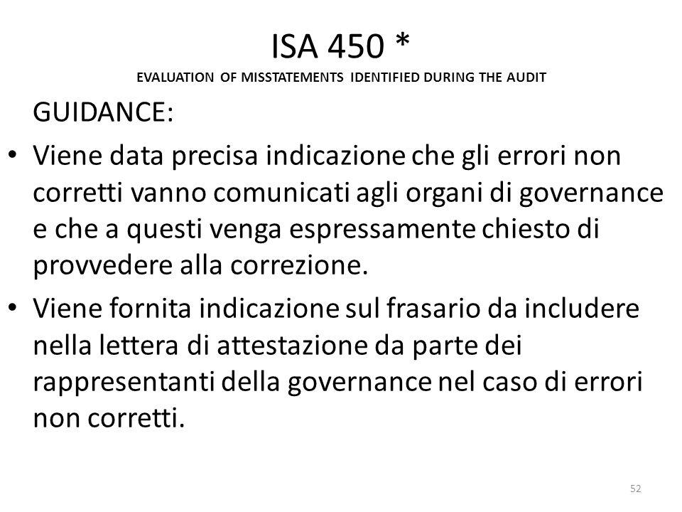 ISA 450 * EVALUATION OF MISSTATEMENTS IDENTIFIED DURING THE AUDIT GUIDANCE: Viene data precisa indicazione che gli errori non corretti vanno comunicat