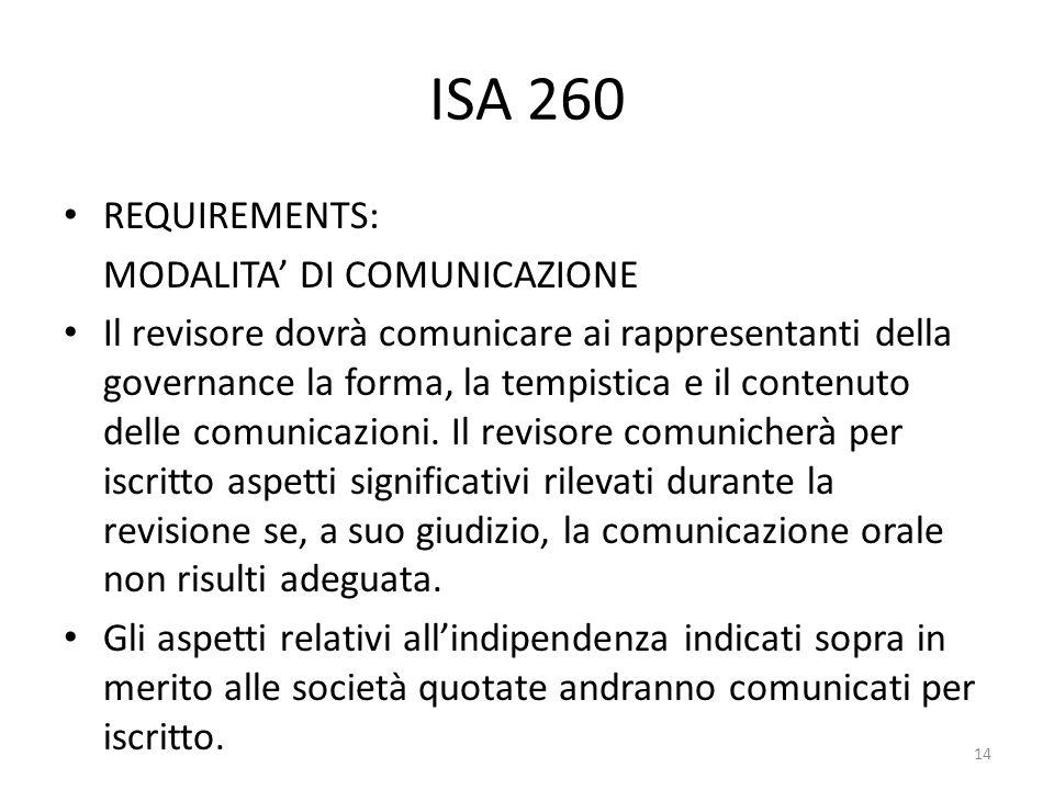 ISA 260 REQUIREMENTS: MODALITA DI COMUNICAZIONE Il revisore dovrà comunicare ai rappresentanti della governance la forma, la tempistica e il contenuto
