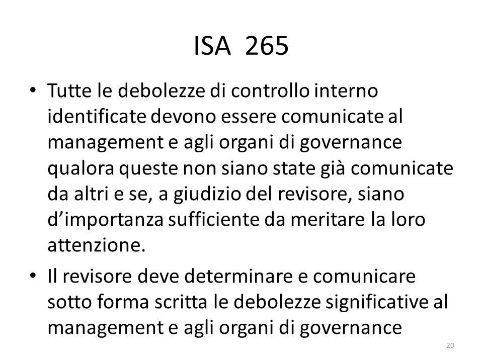 ISA 265 Tutte le debolezze di controllo interno identificate devono essere comunicate al management e agli organi di governance qualora queste non sia