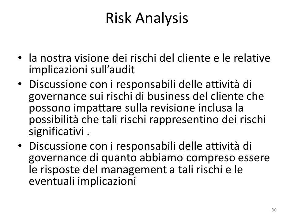 Risk Analysis la nostra visione dei rischi del cliente e le relative implicazioni sullaudit Discussione con i responsabili delle attività di governanc