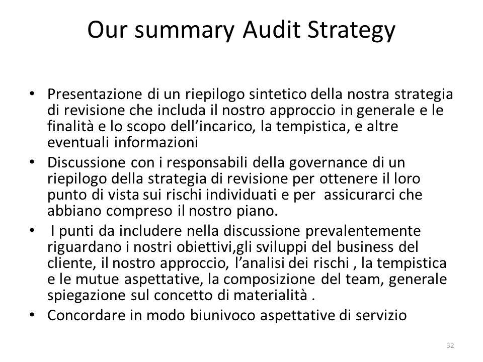 Our summary Audit Strategy Presentazione di un riepilogo sintetico della nostra strategia di revisione che includa il nostro approccio in generale e l