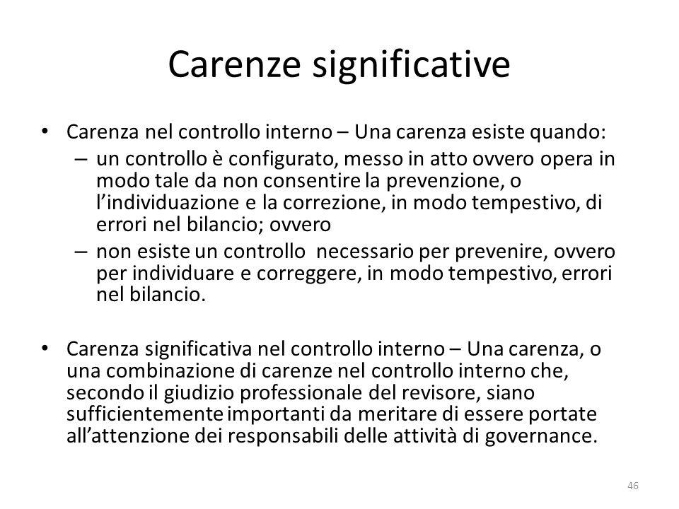 Carenze significative Carenza nel controllo interno – Una carenza esiste quando: – un controllo è configurato, messo in atto ovvero opera in modo tale