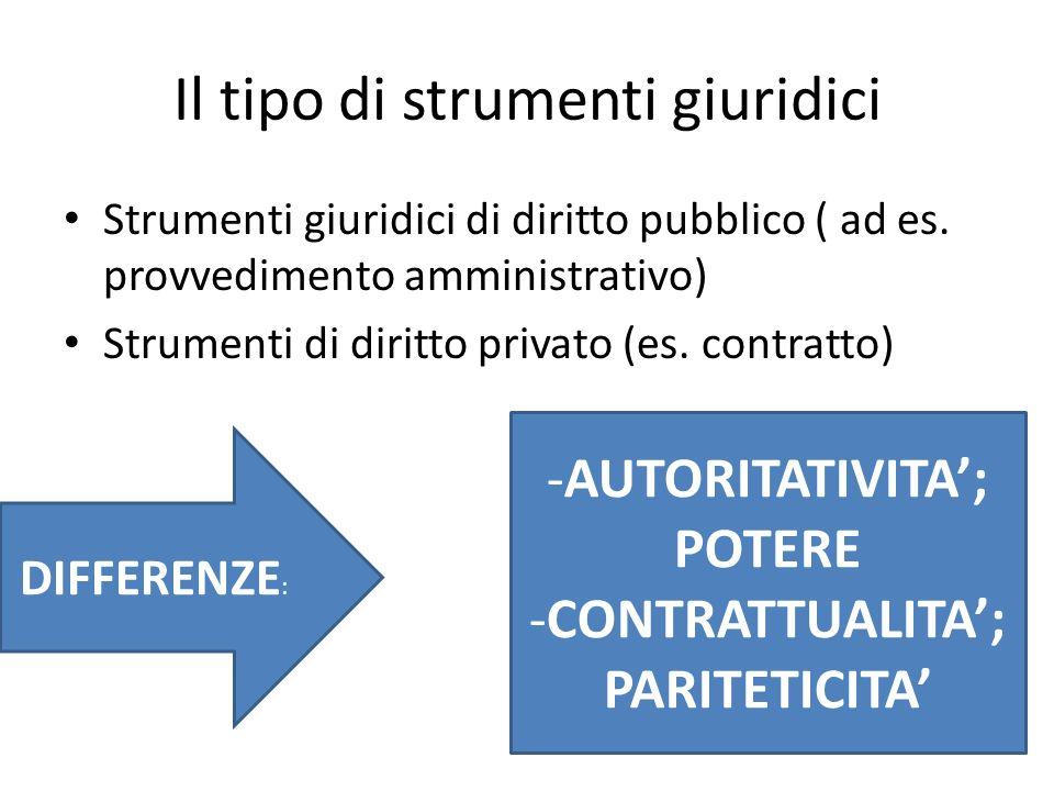 Il tipo di strumenti giuridici Strumenti giuridici di diritto pubblico ( ad es. provvedimento amministrativo) Strumenti di diritto privato (es. contra