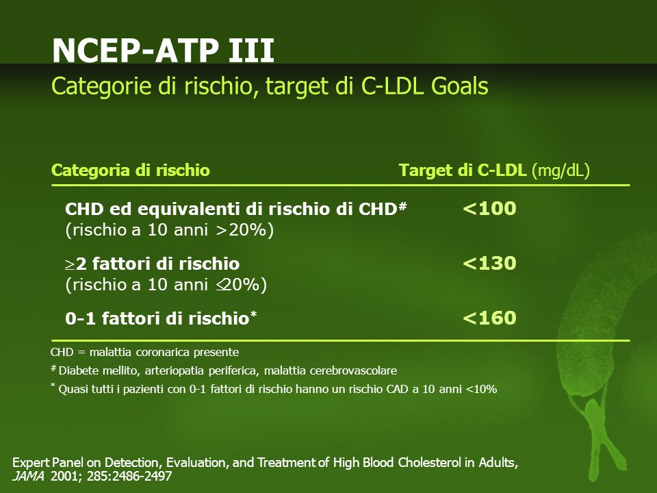 NCEP-ATP III Categorie di rischio, target di C-LDL Goals Expert Panel on Detection, Evaluation, and Treatment of High Blood Cholesterol in Adults, JAM