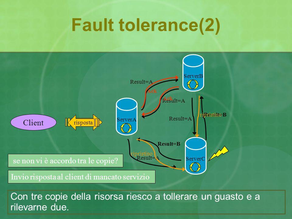 ServerC ServerB Fault tolerance(2) ServerA Client Result=A Result=B Ack ripristino iscrivi risposta se non vi è accordo tra le copie.