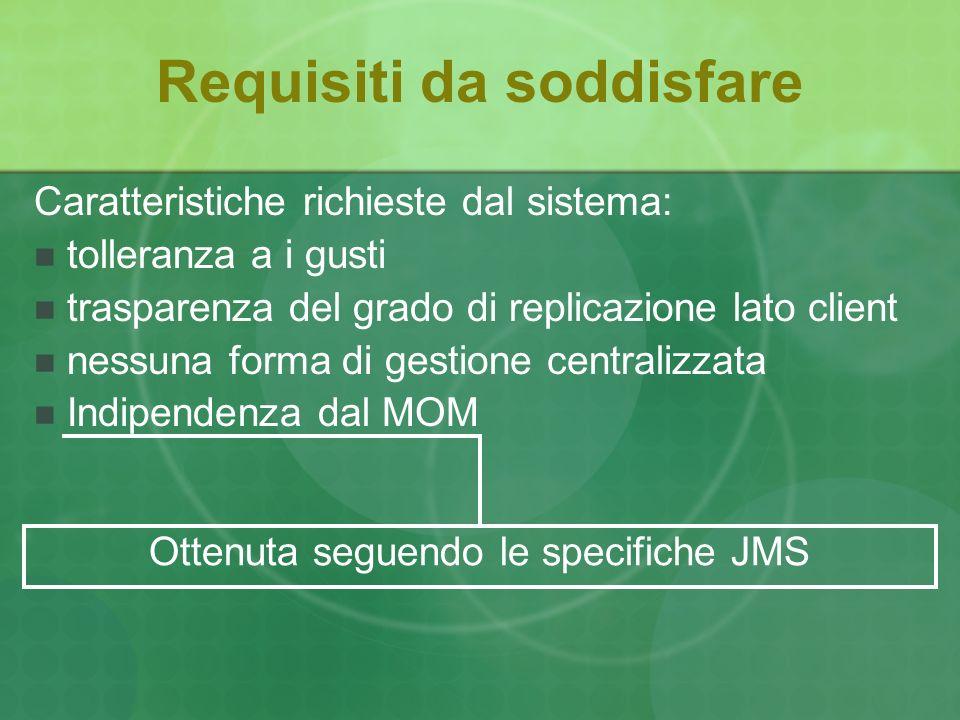Requisiti da soddisfare Caratteristiche richieste dal sistema: tolleranza a i gusti trasparenza del grado di replicazione lato client nessuna forma di gestione centralizzata Indipendenza dal MOM Ottenuta seguendo le specifiche JMS