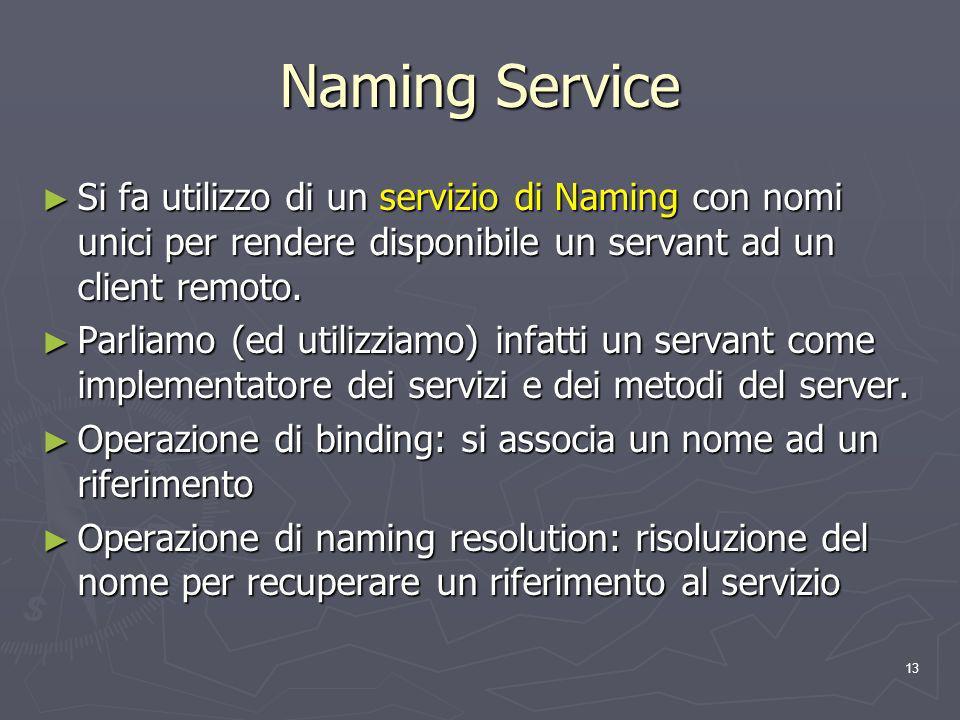 13 Naming Service Si fa utilizzo di un servizio di Naming con nomi unici per rendere disponibile un servant ad un client remoto.