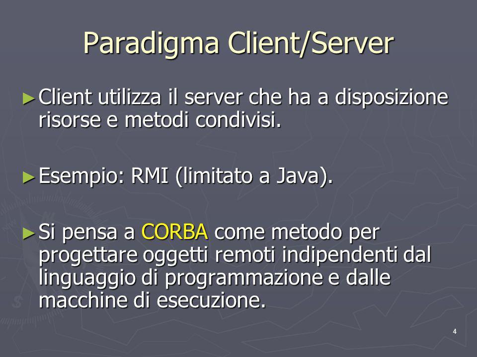 4 Paradigma Client/Server Client utilizza il server che ha a disposizione risorse e metodi condivisi.