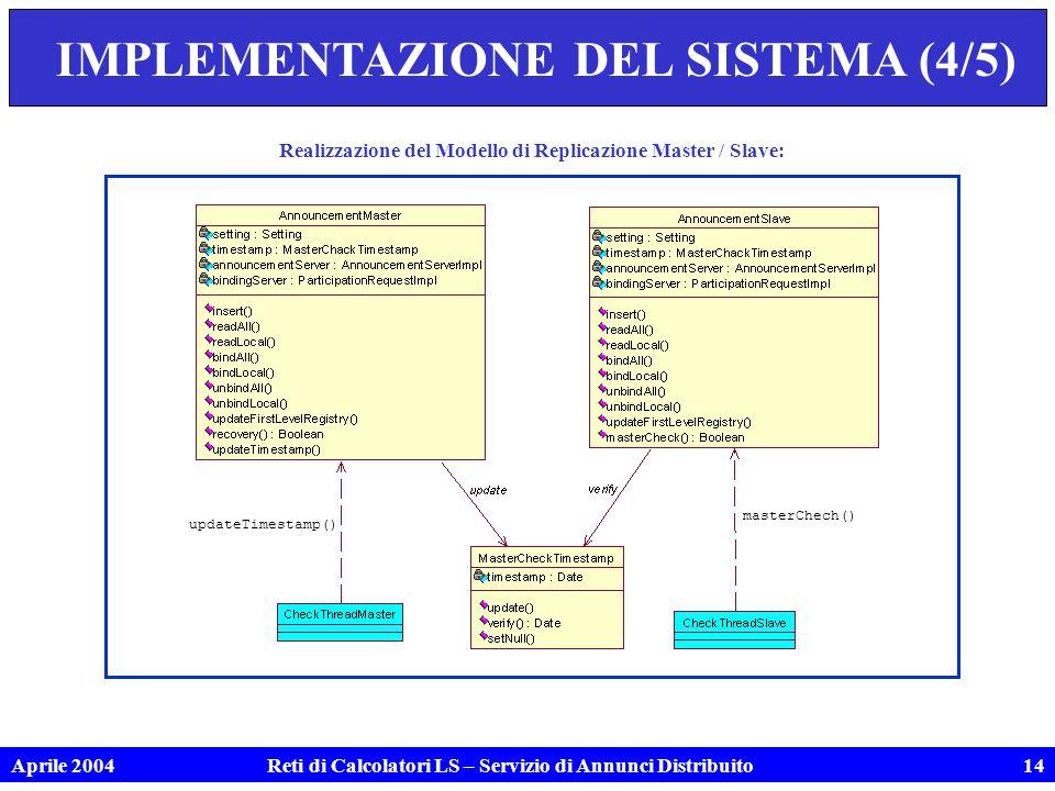 Aprile 2004Reti di Calcolatori LS – Servizio di Annunci Distribuito14 IMPLEMENTAZIONE DEL SISTEMA (4/5) Realizzazione del Modello di Replicazione Master / Slave: masterChech() updateTimestamp()