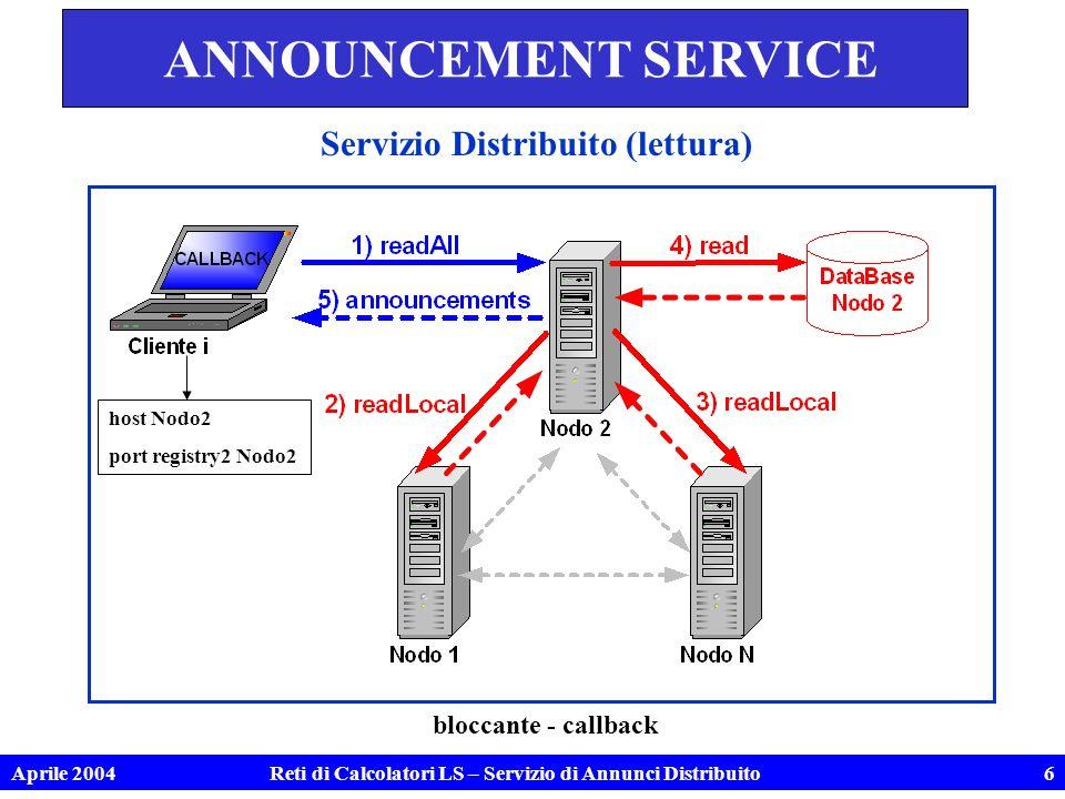 Aprile 2004Reti di Calcolatori LS – Servizio di Annunci Distribuito6 ANNOUNCEMENT SERVICE Servizio Distribuito (lettura) bloccante - callback host Nodo2 port registry2 Nodo2