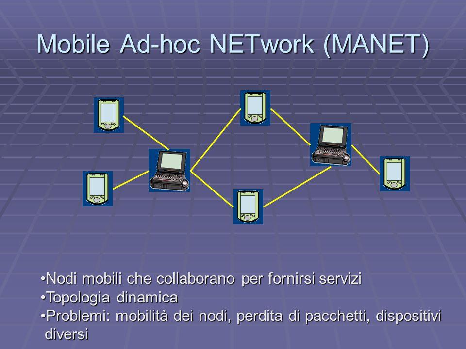 Mobile Ad-hoc NETwork (MANET) Nodi mobili che collaborano per fornirsi serviziNodi mobili che collaborano per fornirsi servizi Topologia dinamicaTopologia dinamica Problemi: mobilità dei nodi, perdita di pacchetti, dispositiviProblemi: mobilità dei nodi, perdita di pacchetti, dispositivi diversi diversi