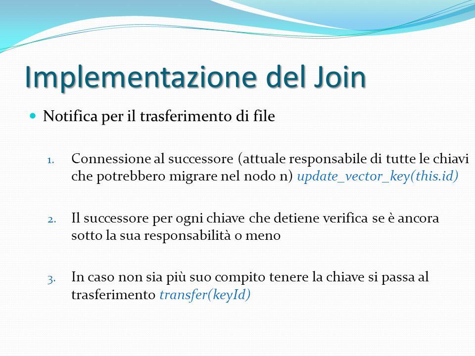Implementazione del Join Notifica per il trasferimento di file 1.
