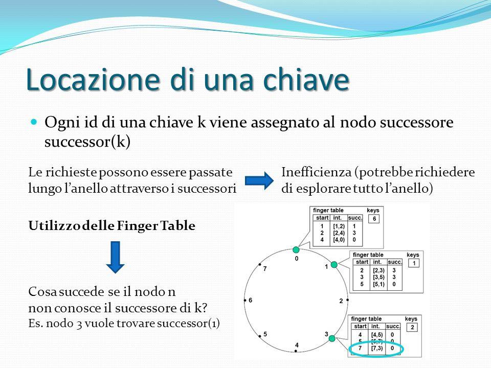 Locazione di una chiave Ogni id di una chiave k viene assegnato al nodo successore successor(k) Le richieste possono essere passate lungo lanello attraverso i successori Inefficienza (potrebbe richiedere di esplorare tutto lanello) Utilizzo delle Finger Table Cosa succede se il nodo n non conosce il successore di k.