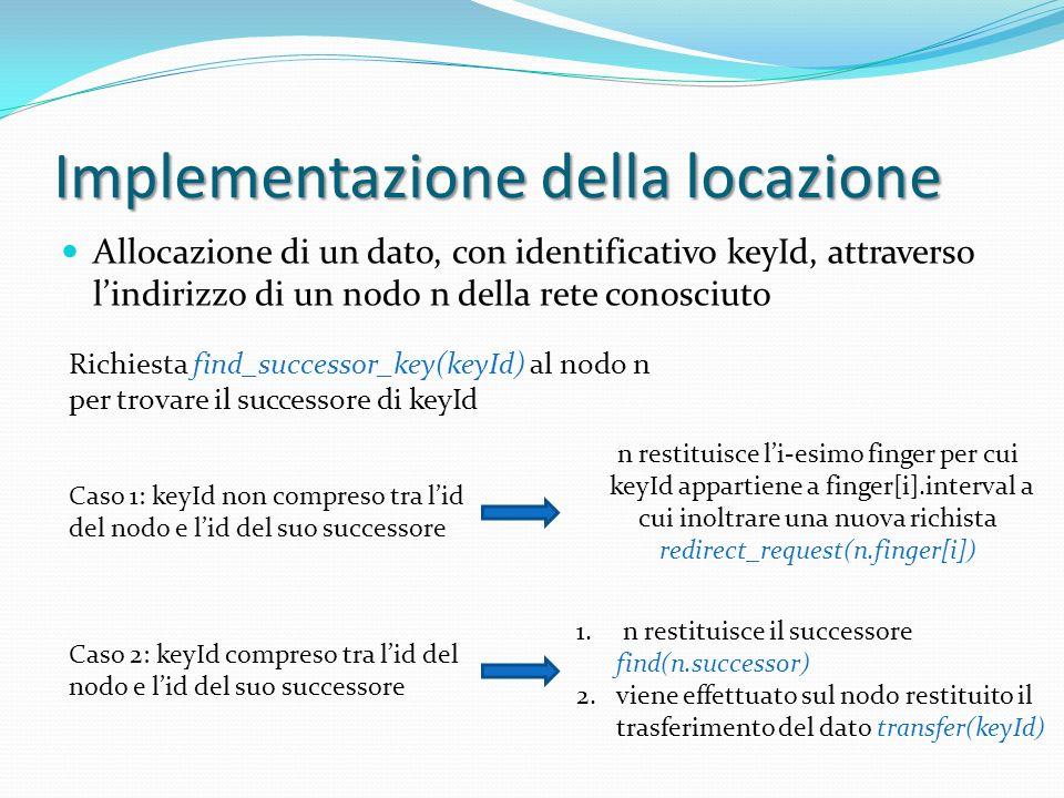 Implementazione della locazione Allocazione di un dato, con identificativo keyId, attraverso lindirizzo di un nodo n della rete conosciuto Richiesta find_successor_key(keyId) al nodo n per trovare il successore di keyId Caso 2: keyId compreso tra lid del nodo e lid del suo successore 1.