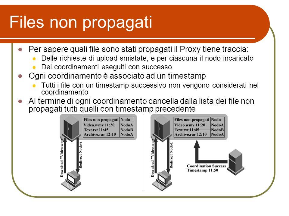 Files non propagati Per sapere quali file sono stati propagati il Proxy tiene traccia: Delle richieste di upload smistate, e per ciascuna il nodo inca