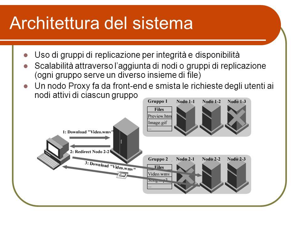 Architettura del sistema Uso di gruppi di replicazione per integrità e disponibilità Scalabilità attraverso laggiunta di nodi o gruppi di replicazione