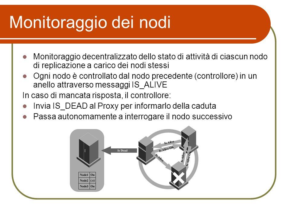Monitoraggio dei nodi Monitoraggio decentralizzato dello stato di attività di ciascun nodo di replicazione a carico dei nodi stessi Ogni nodo è contro