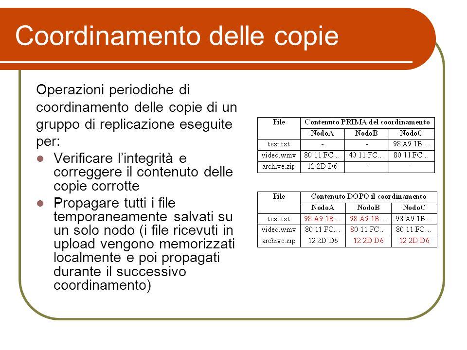 Coordinamento delle copie Operazioni periodiche di coordinamento delle copie di un gruppo di replicazione eseguite per: Verificare lintegrità e correg