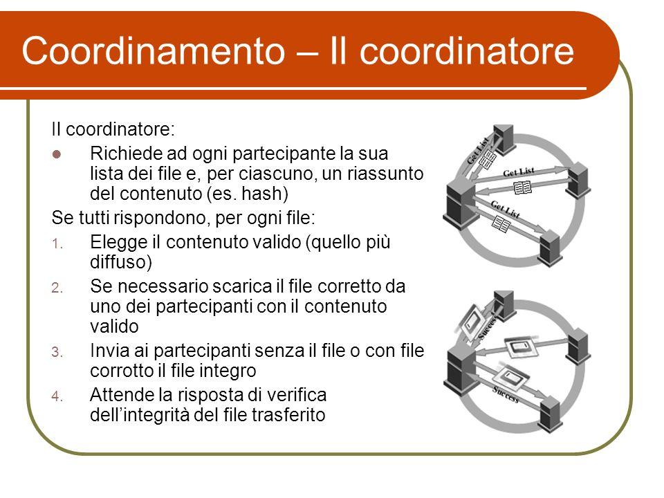 Coordinamento – Il coordinatore Il coordinatore: Richiede ad ogni partecipante la sua lista dei file e, per ciascuno, un riassunto del contenuto (es.