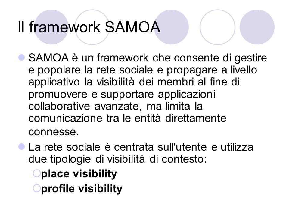 Il framework SAMOA SAMOA è un framework che consente di gestire e popolare la rete sociale e propagare a livello applicativo la visibilità dei membri al fine di promuovere e supportare applicazioni collaborative avanzate, ma limita la comunicazione tra le entità direttamente connesse.