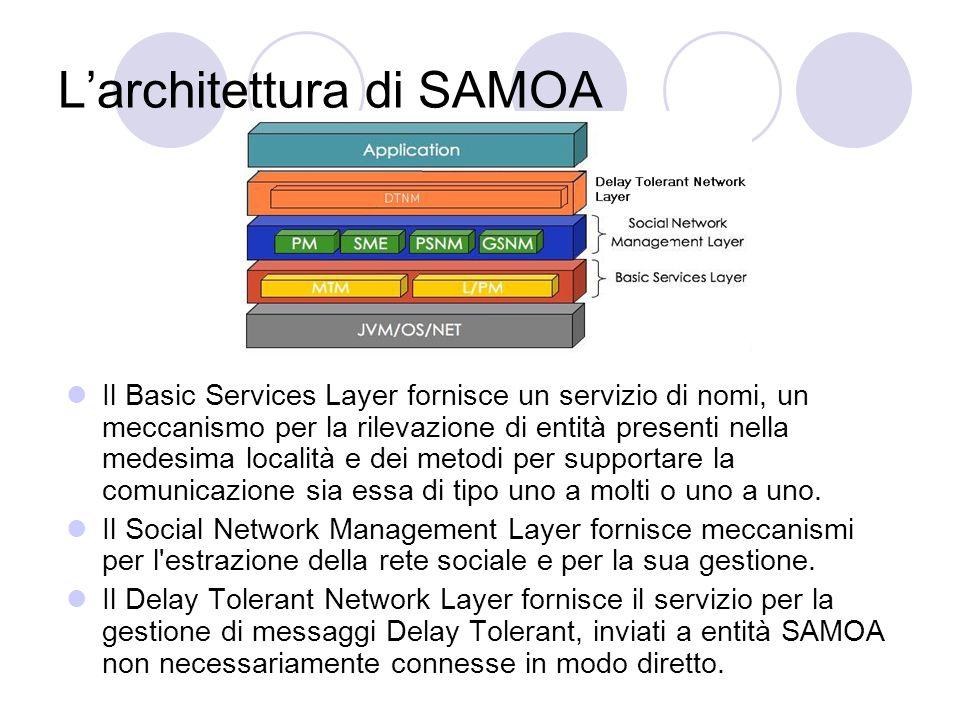 Larchitettura di SAMOA Il Basic Services Layer fornisce un servizio di nomi, un meccanismo per la rilevazione di entità presenti nella medesima località e dei metodi per supportare la comunicazione sia essa di tipo uno a molti o uno a uno.