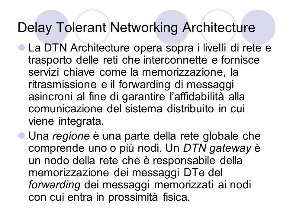 Delay Tolerant Networking Architecture La DTN Architecture opera sopra i livelli di rete e trasporto delle reti che interconnette e fornisce servizi chiave come la memorizzazione, la ritrasmissione e il forwarding di messaggi asincroni al fine di garantire laffidabilità alla comunicazione del sistema distribuito in cui viene integrata.