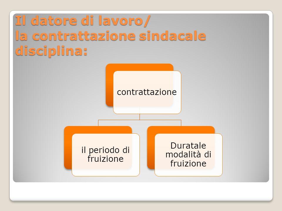 Il datore di lavoro/ la contrattazione sindacale disciplina: contrattazione il periodo di fruizione Duratale modalità di fruizione