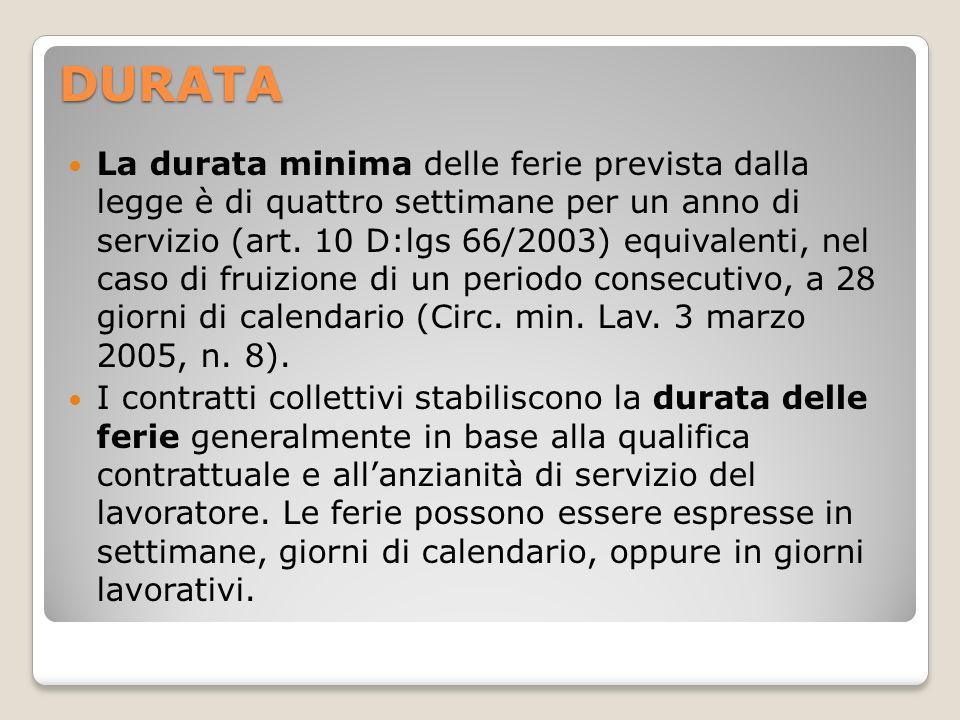 DURATA La durata minima delle ferie prevista dalla legge è di quattro settimane per un anno di servizio (art. 10 D:lgs 66/2003) equivalenti, nel caso