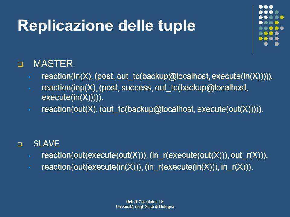 Reti di Calcolatori LS Universitá degli Studi di Bologna Replicazione delle tuple MASTER reaction(in(X), (post, out_tc(backup@localhost, execute(in(X)