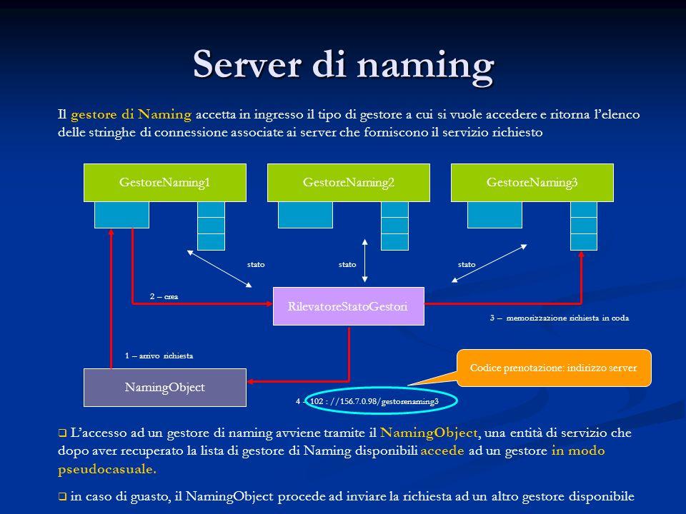 Server di naming GestoreNaming1GestoreNaming2GestoreNaming3 RilevatoreStatoGestori NamingObject 1 – arrivo richiesta 2 – crea stato 3 – memorizzazione richiesta in coda 4 – 102 : //156.7.0.98/gestorenaming3 Laccesso ad un gestore di naming avviene tramite il NamingObject, una entità di servizio che dopo aver recuperato la lista di gestore di Naming disponibili accede ad un gestore in modo pseudocasuale.