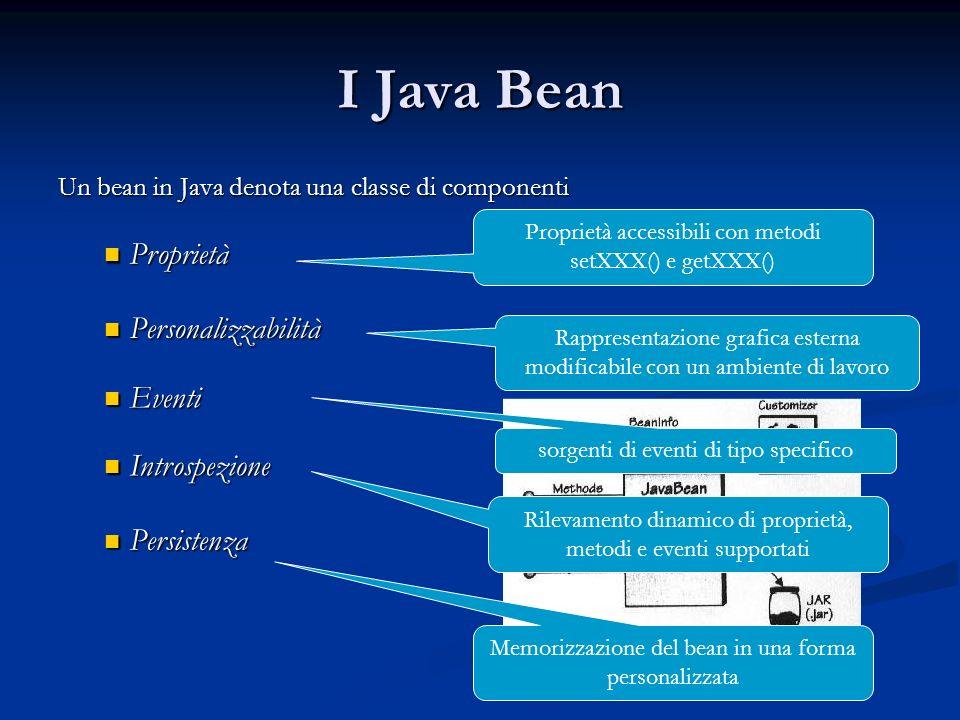 I Java Bean Un bean in Java denota una classe di componenti Proprietà Proprietà Personalizzabilità Personalizzabilità Eventi Eventi Introspezione Introspezione Persistenza Persistenza Proprietà accessibili con metodi setXXX() e getXXX() Rappresentazione grafica esterna modificabile con un ambiente di lavoro sorgenti di eventi di tipo specifico Memorizzazione del bean in una forma personalizzata Rilevamento dinamico di proprietà, metodi e eventi supportati