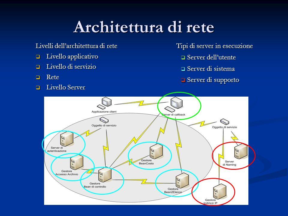 Architettura di rete Livelli dellarchitettura di rete Livello applicativo Livello applicativo Livello di servizio Livello di servizio Rete Rete Livello Server Livello Server Tipi di server in esecuzione Server dellutente Server dellutente Server di sistema Server di sistema Server di supporto Server di supporto