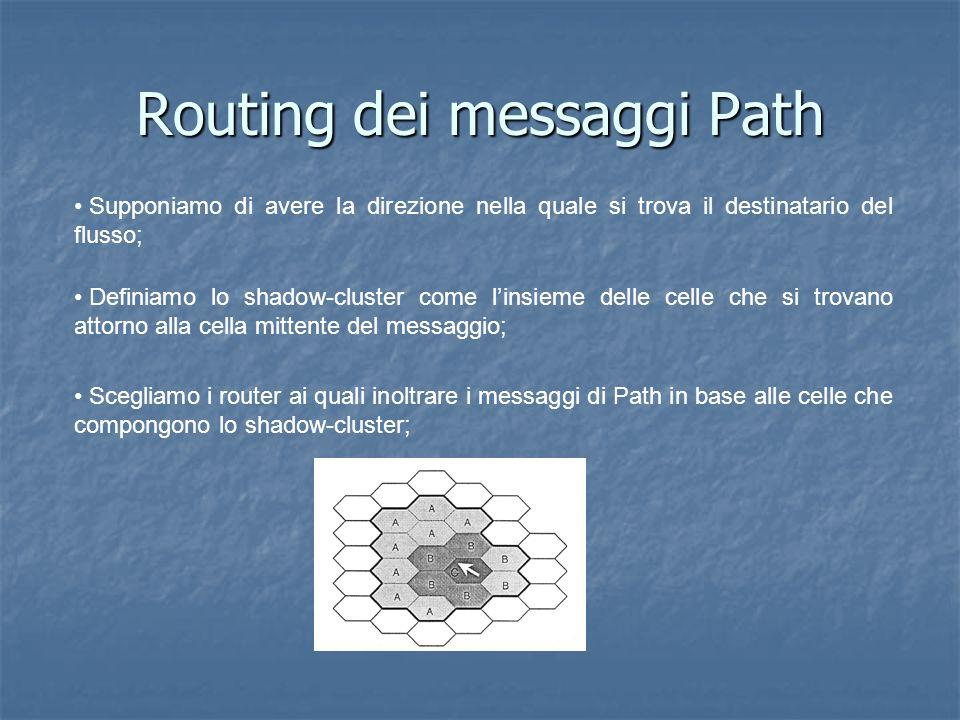 Routing dei messaggi Path Supponiamo di avere la direzione nella quale si trova il destinatario del flusso; Definiamo lo shadow-cluster come linsieme delle celle che si trovano attorno alla cella mittente del messaggio; Scegliamo i router ai quali inoltrare i messaggi di Path in base alle celle che compongono lo shadow-cluster;