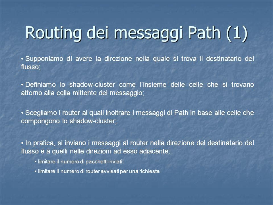 Routing dei messaggi Path (1) Supponiamo di avere la direzione nella quale si trova il destinatario del flusso; Definiamo lo shadow-cluster come linsieme delle celle che si trovano attorno alla cella mittente del messaggio; Scegliamo i router ai quali inoltrare i messaggi di Path in base alle celle che compongono lo shadow-cluster; In pratica, si inviano i messaggi al router nella direzione del destinatario del flusso e a quelli nelle direzioni ad esso adiacente: limitare il numero di pacchetti inviati; limitare il numero di router avvisati per una richiesta