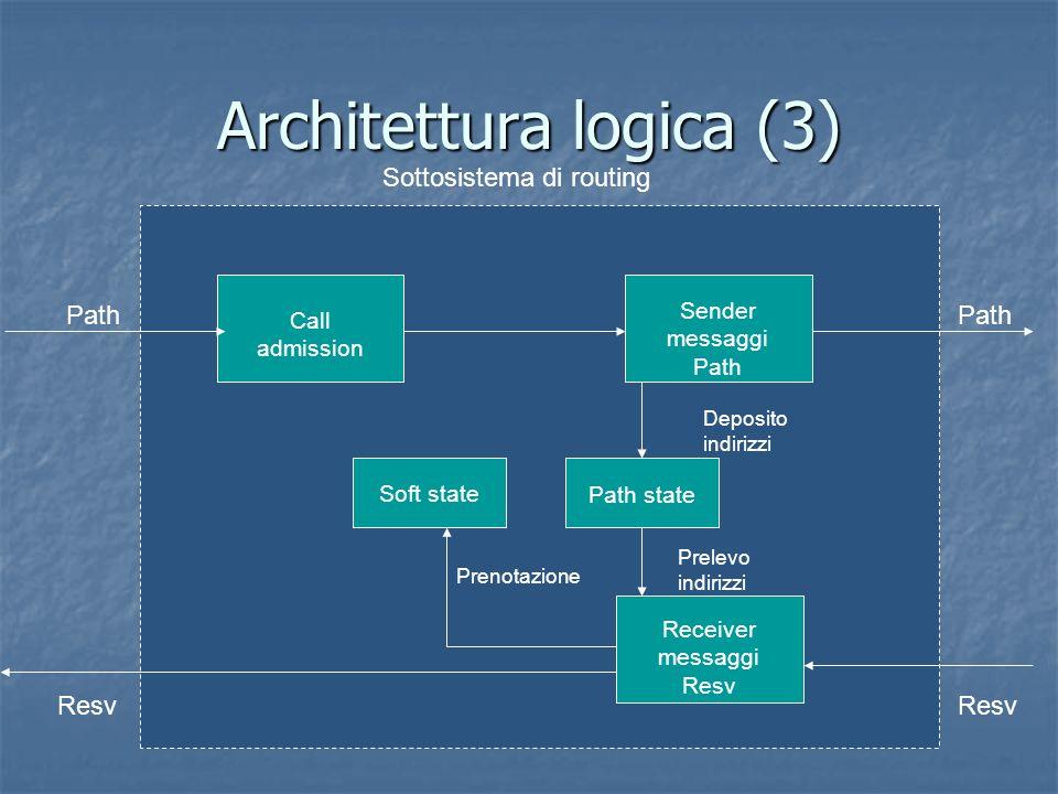 Architettura logica (3) Sottosistema di routing Call admission Soft state Receiver messaggi Resv Prelevo indirizzi Path state Deposito indirizzi Prenotazione Sender messaggi Path Resv Path Resv