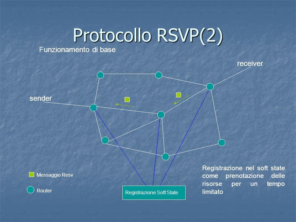 Protocollo RSVP(2) Funzionamento di base sender receiver Messaggio Resv Router Registrazione Soft State Registrazione nel soft state come prenotazione delle risorse per un tempo limitato