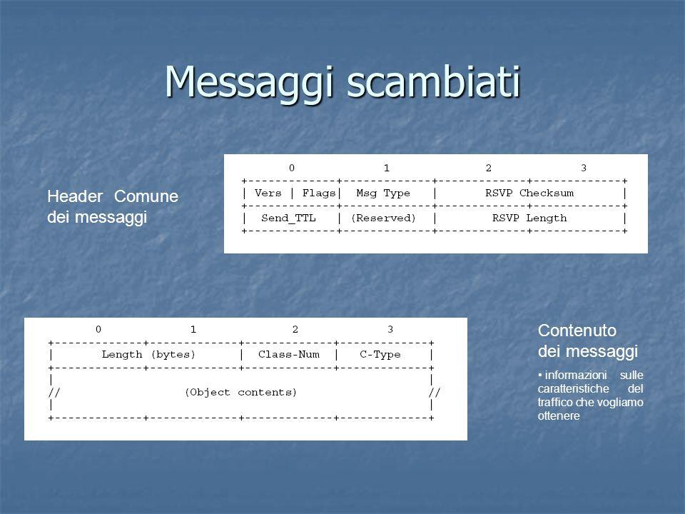 Messaggi scambiati Header Comune dei messaggi Contenuto dei messaggi informazioni sulle caratteristiche del traffico che vogliamo ottenere