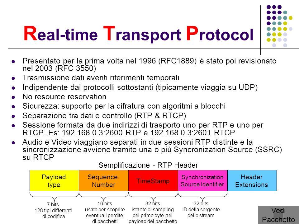 S ession D escription P rotocol Protocollo usato per la descrizione di una sessione multimediale a scopo di annuncio (SAP), invito (SIP) o per altre f