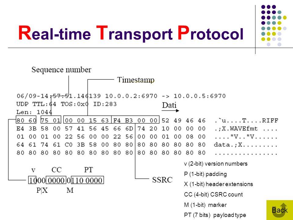 R eal-time T ransport P rotocol Presentato per la prima volta nel 1996 (RFC1889) è stato poi revisionato nel 2003 (RFC 3550) Trasmissione dati aventi
