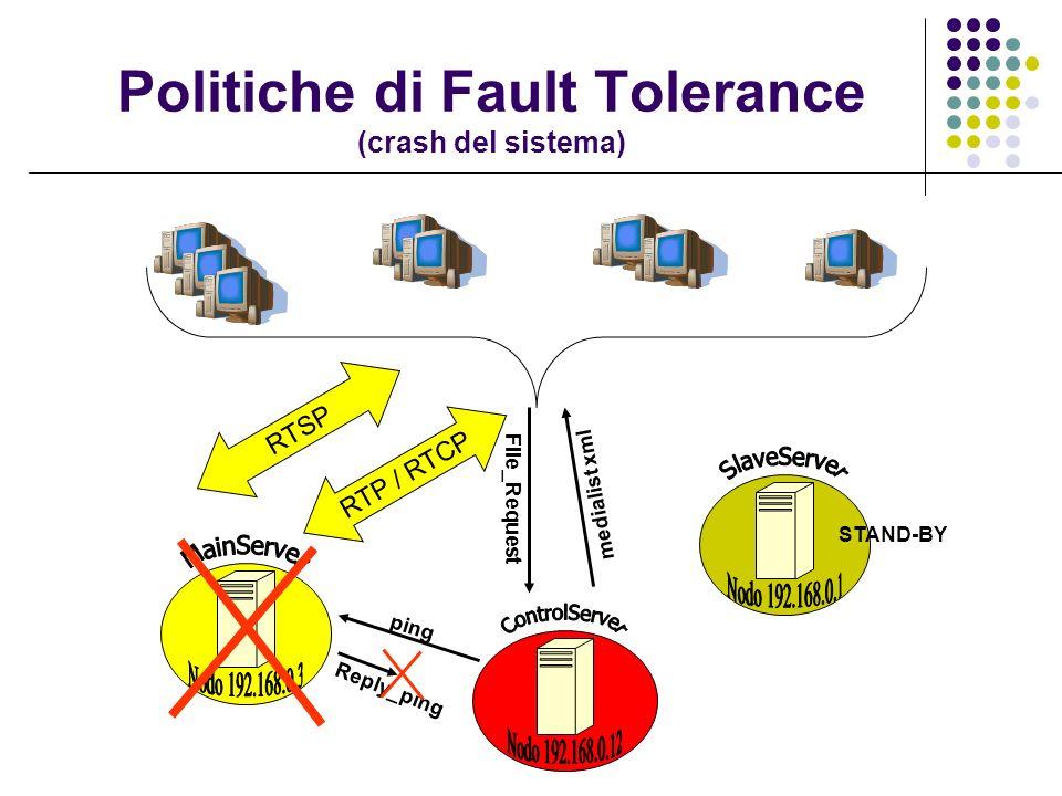 Politiche di Fault Tolerance (funzionamento del sistema a regime) Soluzione con Control Server e Slave Server (copia fredda) ping Reply_ping STAND-BY