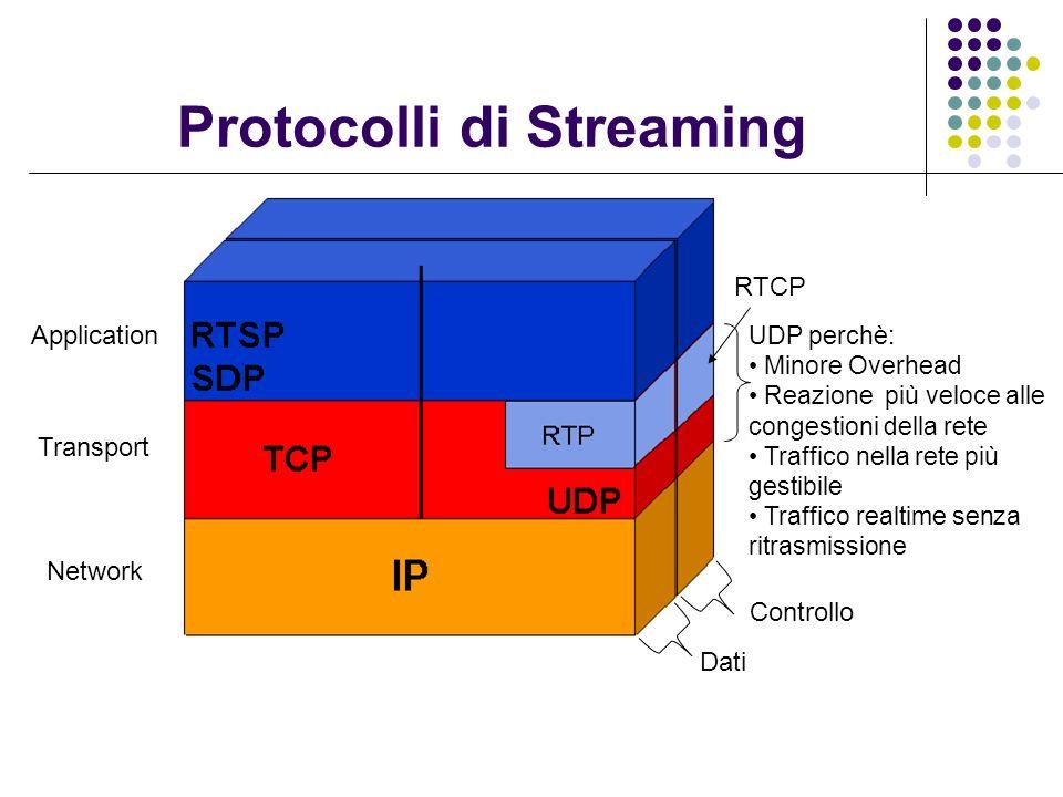 Protocolli di Streaming RTCP Dati Controllo Network Transport Application UDP perchè: Minore Overhead Reazione più veloce alle congestioni della rete Traffico nella rete più gestibile Traffico realtime senza ritrasmissione