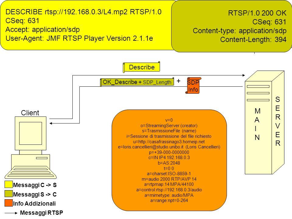 R eal T ime S treaming P rotocol Describe OK_Describe + SDP_Length + SDP Info Client Messaggi C -> S Messaggi S -> C Info Addizionali S E R V E R M A I N Messaggi RTSP DESCRIBE rtsp://192.168.0.3/L4.mp2 RTSP/1.0 CSeq: 631 Accept: application/sdp User-Agent: JMF RTSP Player Version 2.1.1e RTSP/1.0 200 OK CSeq: 631 Content-type: application/sdp Content-Length: 394 v=0 o=StreamingServer (creator) s=TrasmissioneFile (name) i=Sessione di trasmissione del file richiesto u=http://casafrassinago3.homeip.net e=loris.cancellieri@studio.unibo.it (Loris Cancellieri) p=+39-000-0000000 c=IN IP4 192.168.0.3 b=AS:2048 t=0 0 a=charset:ISO-8859-1 m=audio 2000 RTP/AVP 14 a=rtpmap:14 MPA/44100 a=control:rtsp://192.168.0.3/audio a=mimetype: audio/MPA a=range:npt=0-264