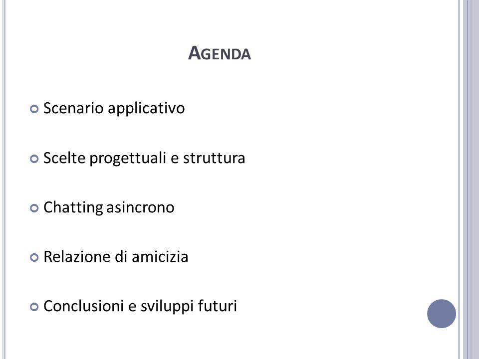 A GENDA Scenario applicativo Scelte progettuali e struttura Chatting asincrono Relazione di amicizia Conclusioni e sviluppi futuri