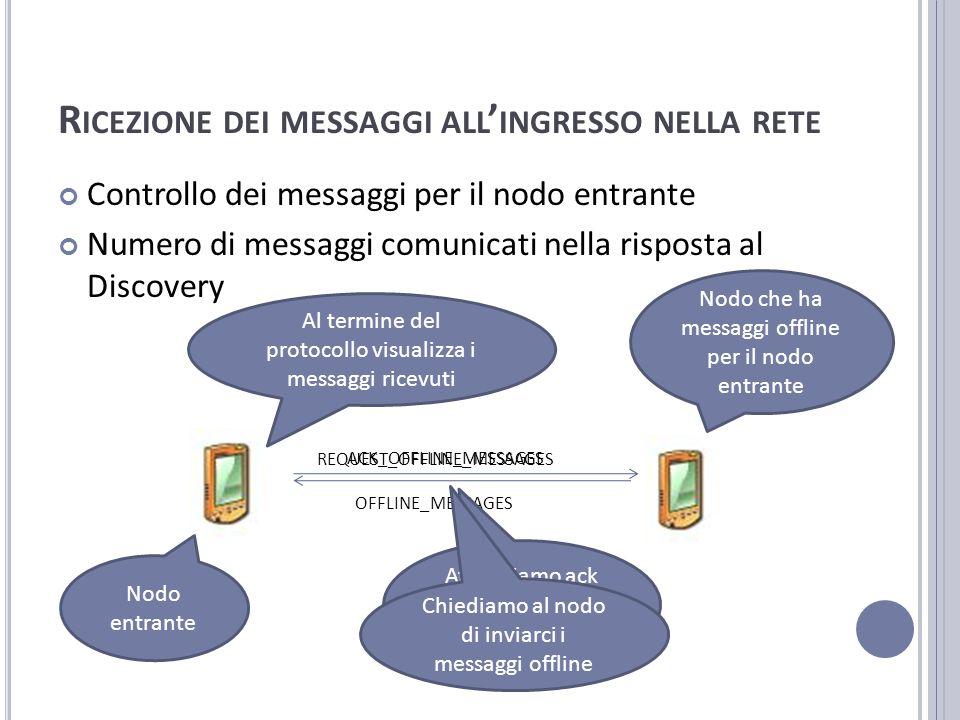 REQUEST_OFFLINE_MESSAGES ACK_OFFLINE_MESSAGES R ICEZIONE DEI MESSAGGI ALL INGRESSO NELLA RETE Controllo dei messaggi per il nodo entrante Numero di messaggi comunicati nella risposta al Discovery Nodo che ha messaggi offline per il nodo entrante Nodo entrante OFFLINE_MESSAGES Attendiamo ack singoli per i messaggi Chiediamo al nodo di inviarci i messaggi offline Al termine del protocollo visualizza i messaggi ricevuti
