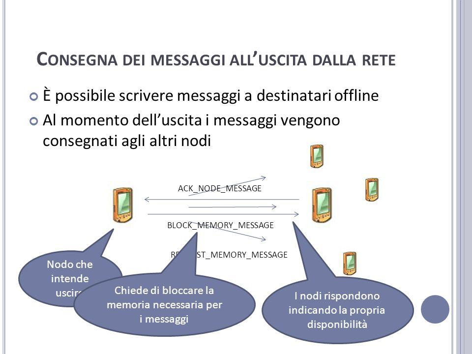 C ONSEGNA DEI MESSAGGI ALL USCITA DALLA RETE È possibile scrivere messaggi a destinatari offline Al momento delluscita i messaggi vengono consegnati agli altri nodi Nodo che intende uscire REQUEST_MEMORY_MESSAGE ACK_NODE_MESSAGE BLOCK_MEMORY_MESSAGE I nodi rispondono indicando la propria disponibilità Chiede di bloccare la memoria necessaria per i messaggi