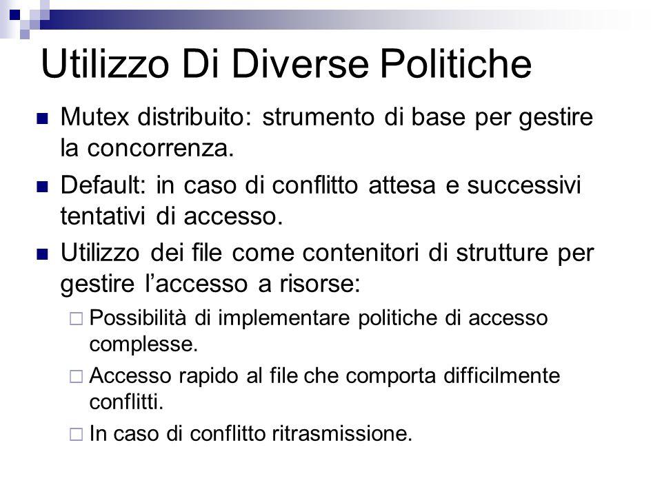 Utilizzo Di Diverse Politiche Mutex distribuito: strumento di base per gestire la concorrenza.