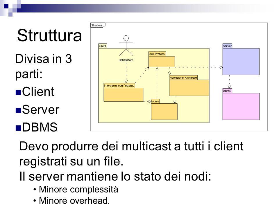Struttura Divisa in 3 parti: Client Server DBMS Devo produrre dei multicast a tutti i client registrati su un file.