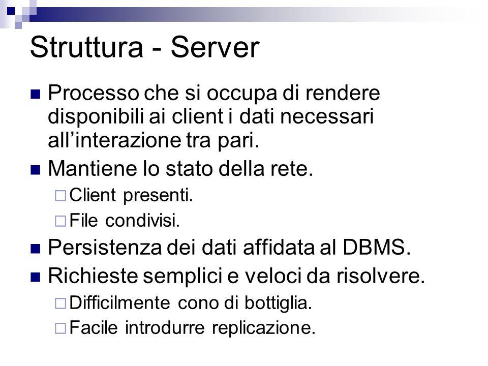 Struttura - Server Processo che si occupa di rendere disponibili ai client i dati necessari allinterazione tra pari.